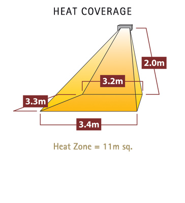 Outdoor Heating wall mounted